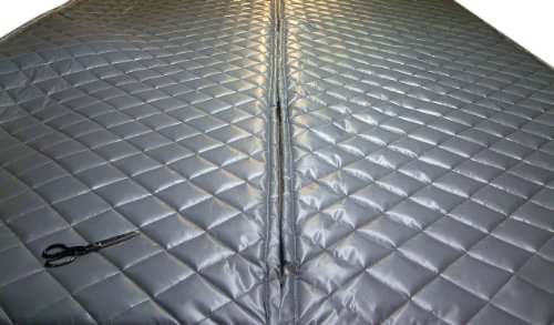 All About Acoustic Soundproofing Blankets